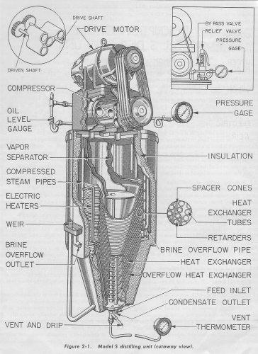 Model S Kleinschmidt Fresh Water Distiller